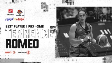Photo of WATCH: Best Player – Terrence Romeo [San Miguel vs Phoenix Pulse   April 23, 2019]